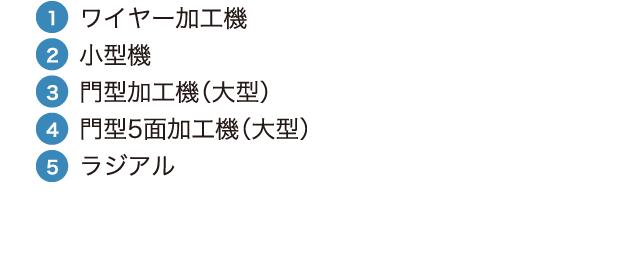 1.ワイヤー加工機 2.小型機 3.門型加工機(大型) 4.門型加工機(中型)5.門型加工機(大型) 6.ラジアル