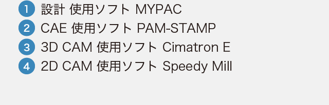 1.設計 使用ソフト MYPAC 2.CAE 使用ソフト PAM-STAMP 3.3D CAM 使用ソフト Cimatron E 4.2D CAM 使用ソフト Speedy Mill