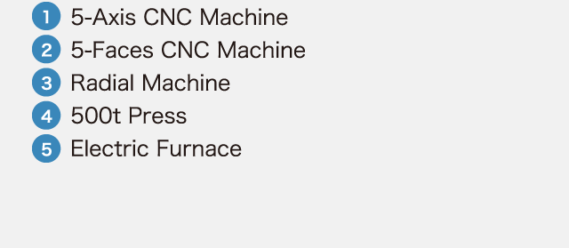 1.門型5軸加工機(大型) 2.門型5面加工機(大型) 3.ラジアル 4.自動ラック 5.500t油圧プレス 6.電気炉